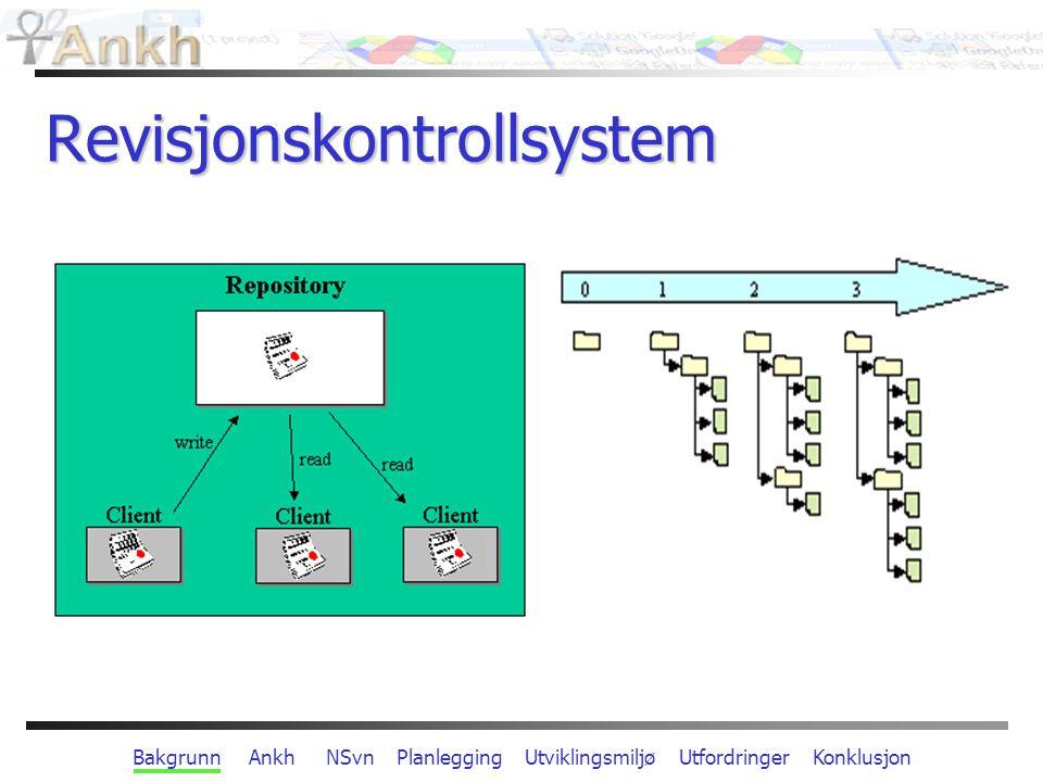 Subversion (SVN) Gratis revisjonskontrollsystem Arvtaker til CVS Under utvikling Mest brukt av Unix brukere Brukes fra prompt