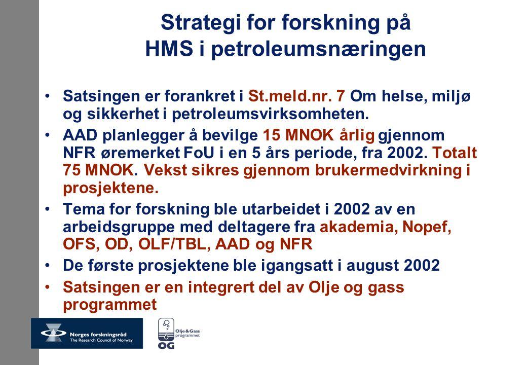 Strategi for forskning på HMS i petroleumsnæringen Satsingen er forankret i St.meld.nr. 7 Om helse, miljø og sikkerhet i petroleumsvirksomheten. AAD p