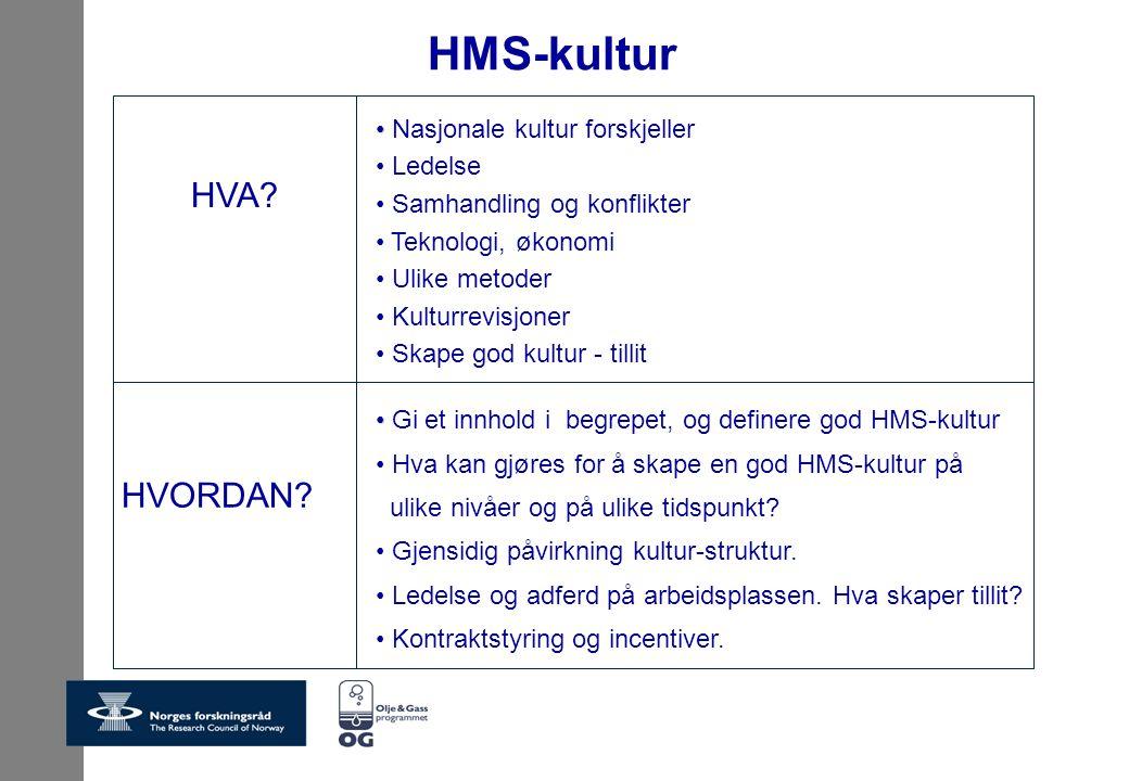 HMS-kultur Gi et innhold i begrepet, og definere god HMS-kultur Hva kan gjøres for å skape en god HMS-kultur på ulike nivåer og på ulike tidspunkt? Gj