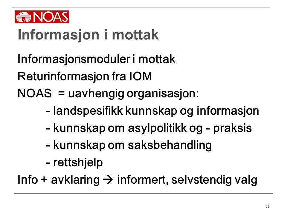 11 Informasjonsmoduler i mottak Returinformasjon fra IOM NOAS = uavhengig organisasjon: - landspesifikk kunnskap og informasjon - kunnskap om asylpolitikk og - praksis - kunnskap om saksbehandling - rettshjelp Info + avklaring  informert, selvstendig valg Informasjon i mottak