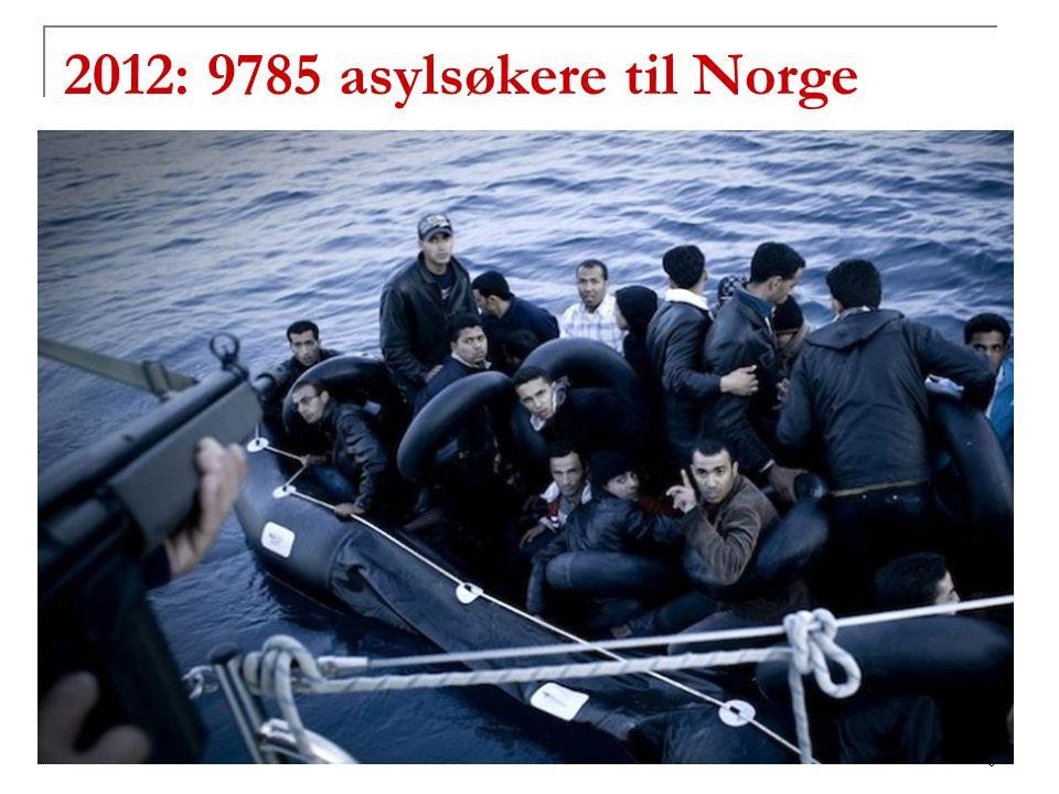2012: 9785 asylsøkere til Norge 6