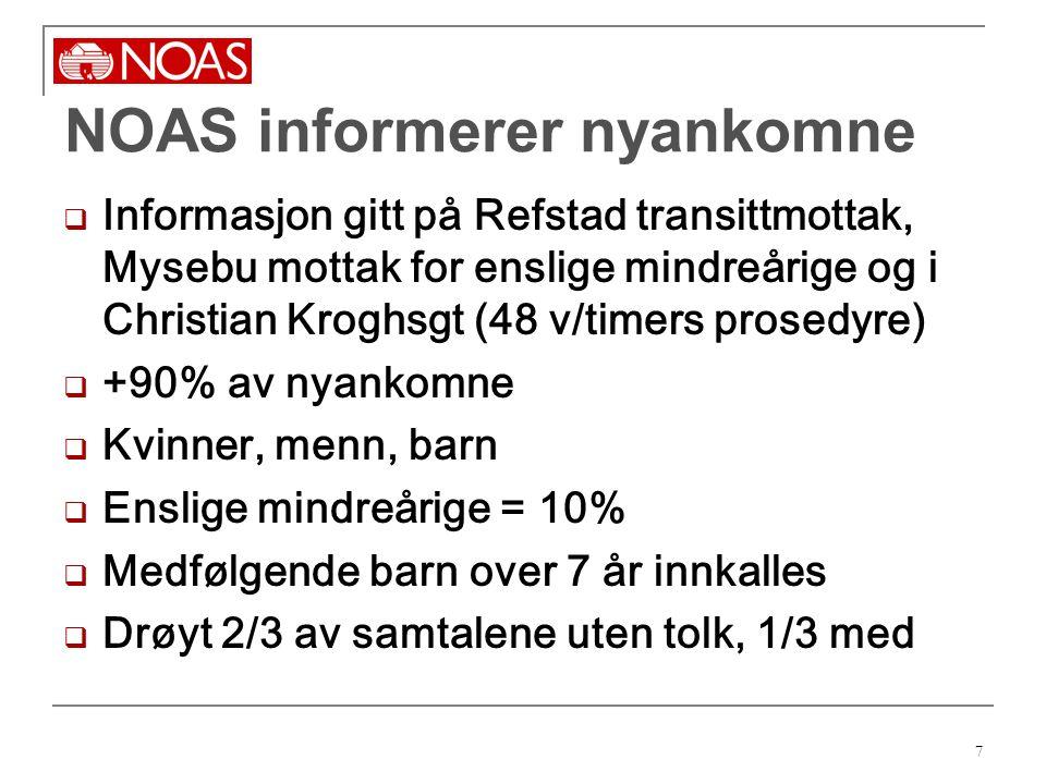 7  Informasjon gitt på Refstad transittmottak, Mysebu mottak for enslige mindreårige og i Christian Kroghsgt (48 v/timers prosedyre)  +90% av nyankomne  Kvinner, menn, barn  Enslige mindreårige = 10%  Medfølgende barn over 7 år innkalles  Drøyt 2/3 av samtalene uten tolk, 1/3 med NOAS informerer nyankomne