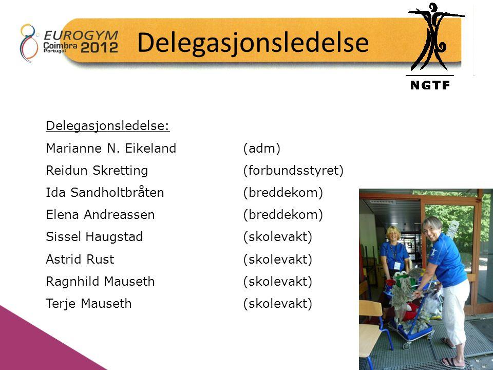 Delegasjonsledelse Delegasjonsledelse: Marianne N. Eikeland (adm) Reidun Skretting (forbundsstyret) Ida Sandholtbråten (breddekom) Elena Andreassen (b