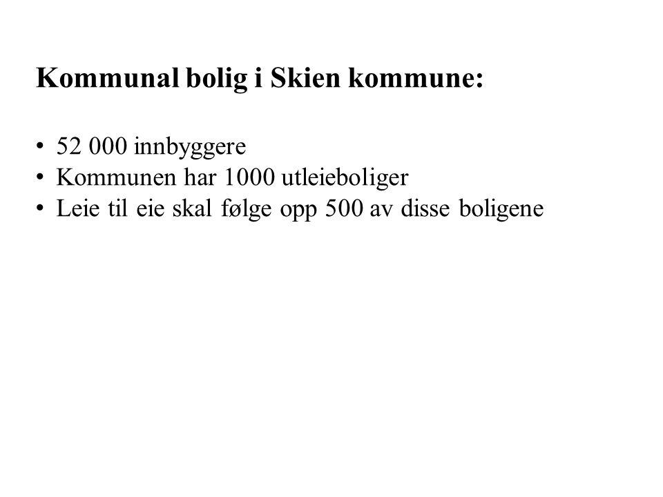 Kommunal bolig i Skien kommune: 52 000 innbyggere Kommunen har 1000 utleieboliger Leie til eie skal følge opp 500 av disse boligene