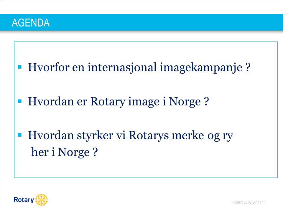 NORFO 08.02.2014 | 11 AGENDA  Hvorfor en internasjonal imagekampanje .