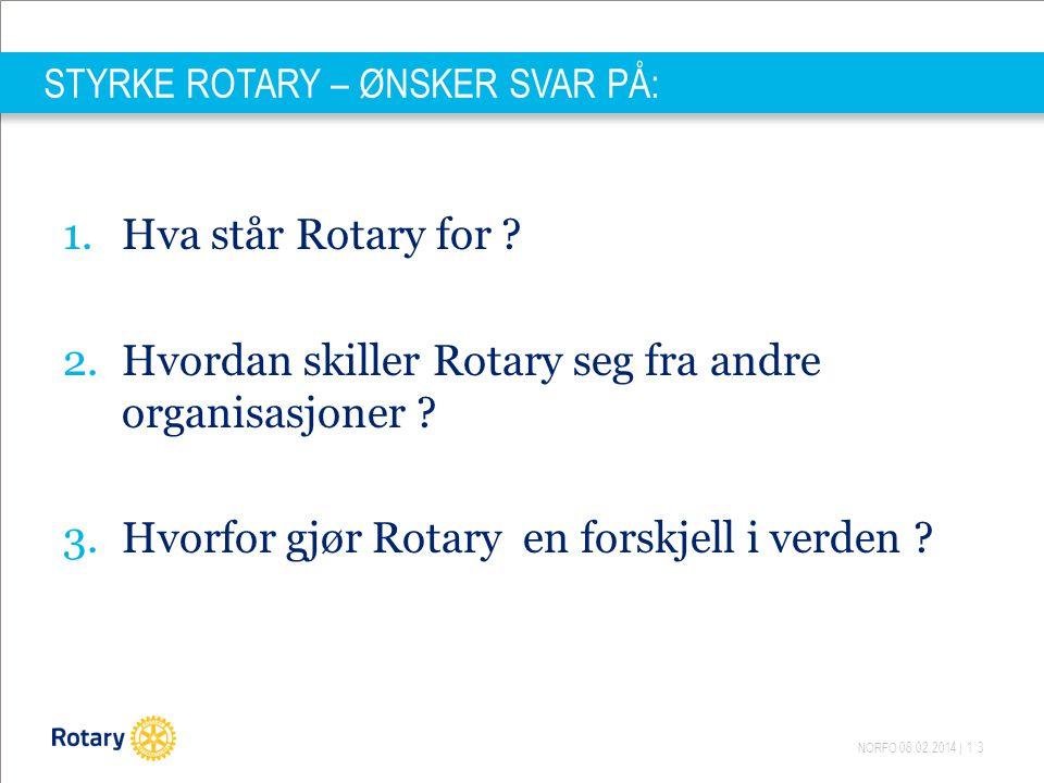 NORFO 08.02.2014 | 13 STYRKE ROTARY – ØNSKER SVAR PÅ: 1.Hva står Rotary for .