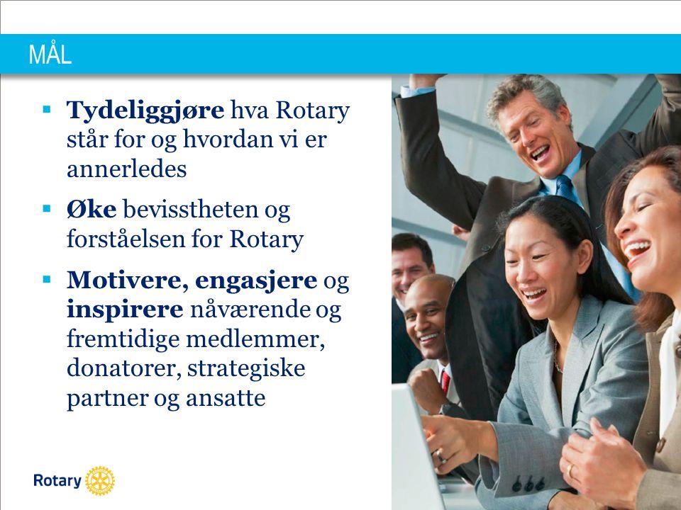 NORFO 08.02.2014 | 17 MÅL  Tydeliggjøre hva Rotary står for og hvordan vi er annerledes  Øke bevisstheten og forståelsen for Rotary  Motivere, engasjere og inspirere nåværende og fremtidige medlemmer, donatorer, strategiske partner og ansatte