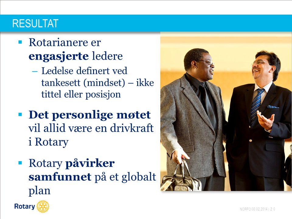 NORFO 08.02.2014 | 20 RESULTAT  Rotarianere er engasjerte ledere – Ledelse definert ved tankesett (mindset) – ikke tittel eller posisjon  Det personlige møtet vil allid være en drivkraft i Rotary  Rotary påvirker samfunnet på et globalt plan