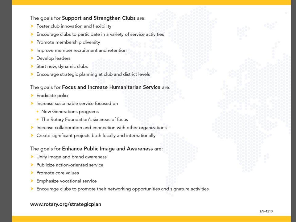 NORFO 08.02.2014   4 ROTARYs 5 KJERNEVERDIER  Tjeneste  Fellesskap, Vennskap, Kameratskap  Mangfold  Integritet  Lederskap