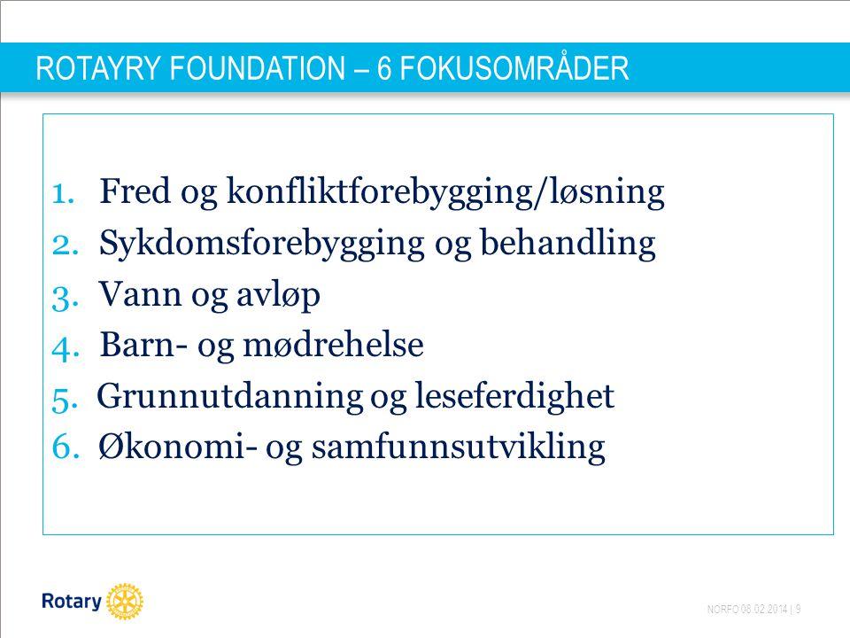 NORFO 08.02.2014 | 9 ROTAYRY FOUNDATION – 6 FOKUSOMRÅDER 1.Fred og konfliktforebygging/løsning 2.Sykdomsforebygging og behandling 3.Vann og avløp 4.Barn- og mødrehelse 5.