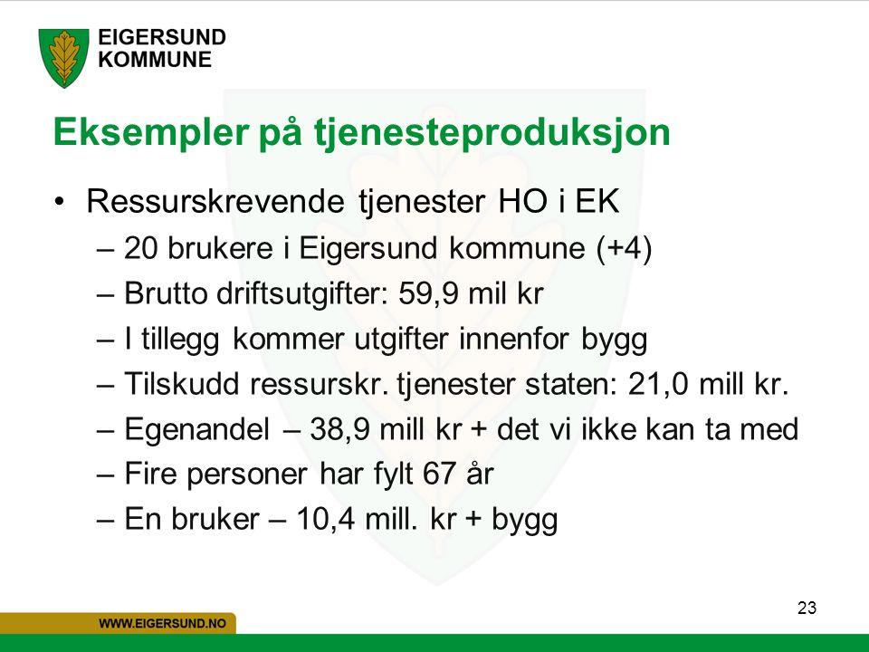 23 Eksempler på tjenesteproduksjon Ressurskrevende tjenester HO i EK –20 brukere i Eigersund kommune (+4) –Brutto driftsutgifter: 59,9 mil kr –I tillegg kommer utgifter innenfor bygg –Tilskudd ressurskr.