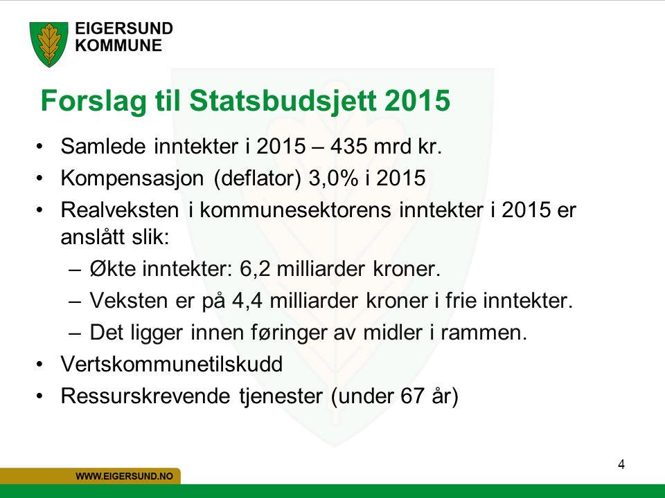 4 Forslag til Statsbudsjett 2015 Samlede inntekter i 2015 – 435 mrd kr. Kompensasjon (deflator) 3,0% i 2015 Realveksten i kommunesektorens inntekter i
