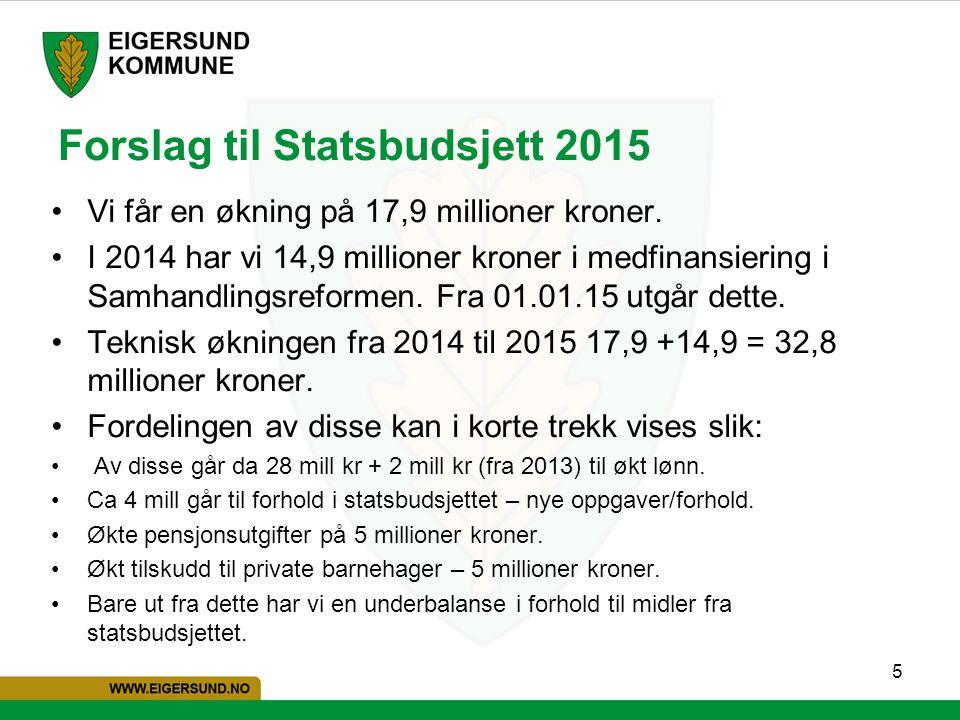 5 Forslag til Statsbudsjett 2015 Vi får en økning på 17,9 millioner kroner. I 2014 har vi 14,9 millioner kroner i medfinansiering i Samhandlingsreform