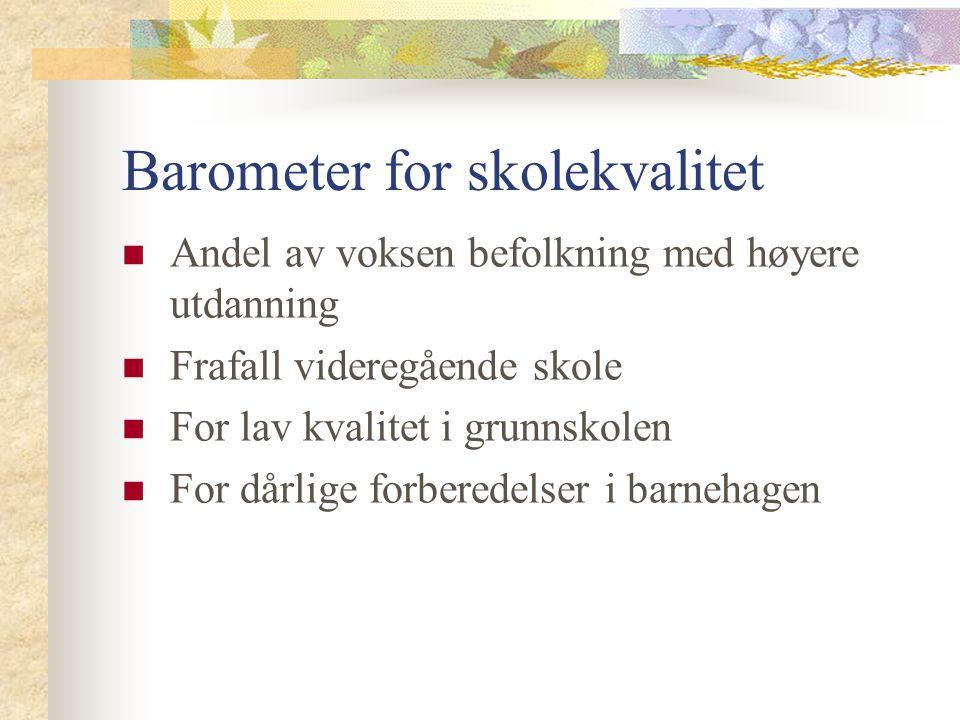 Hva har vi i Karlsøy jobbet med de siste årene Tidlig innsats Kompetanseheving lærere Tettere oppfølging Involvering og ansvarliggjøring av politisk nivå