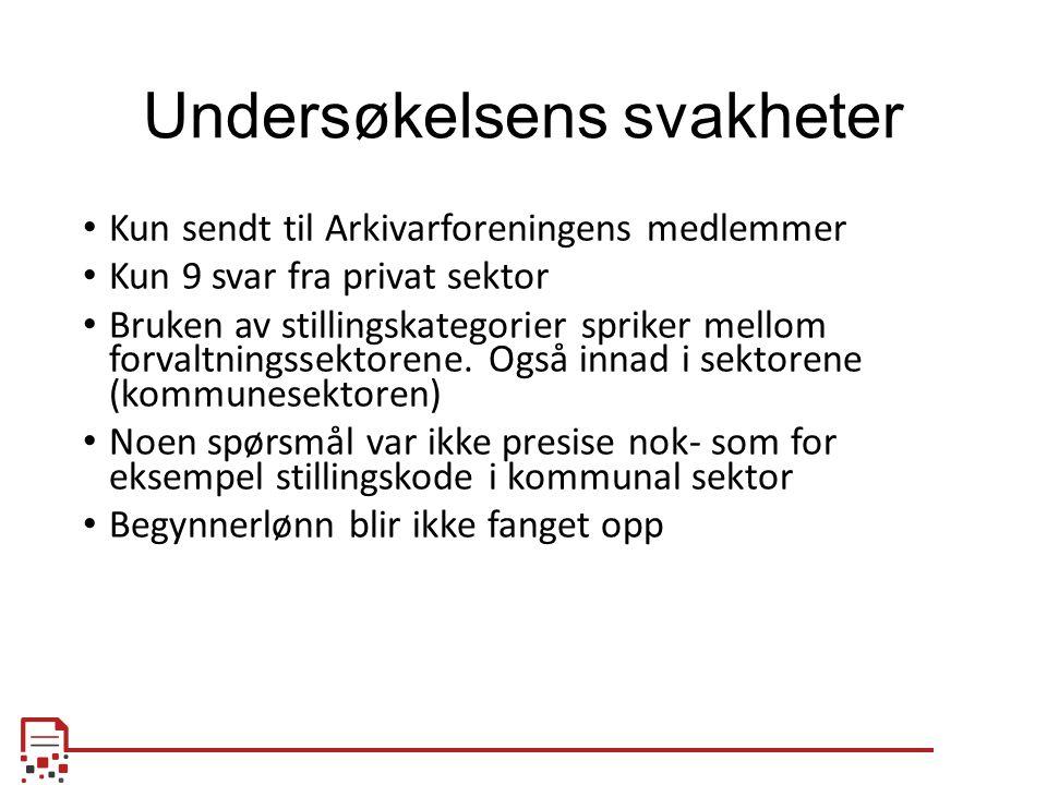 Undersøkelsens svakheter Kun sendt til Arkivarforeningens medlemmer Kun 9 svar fra privat sektor Bruken av stillingskategorier spriker mellom forvaltningssektorene.