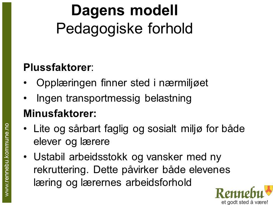 Dagens modell Pedagogiske forhold.