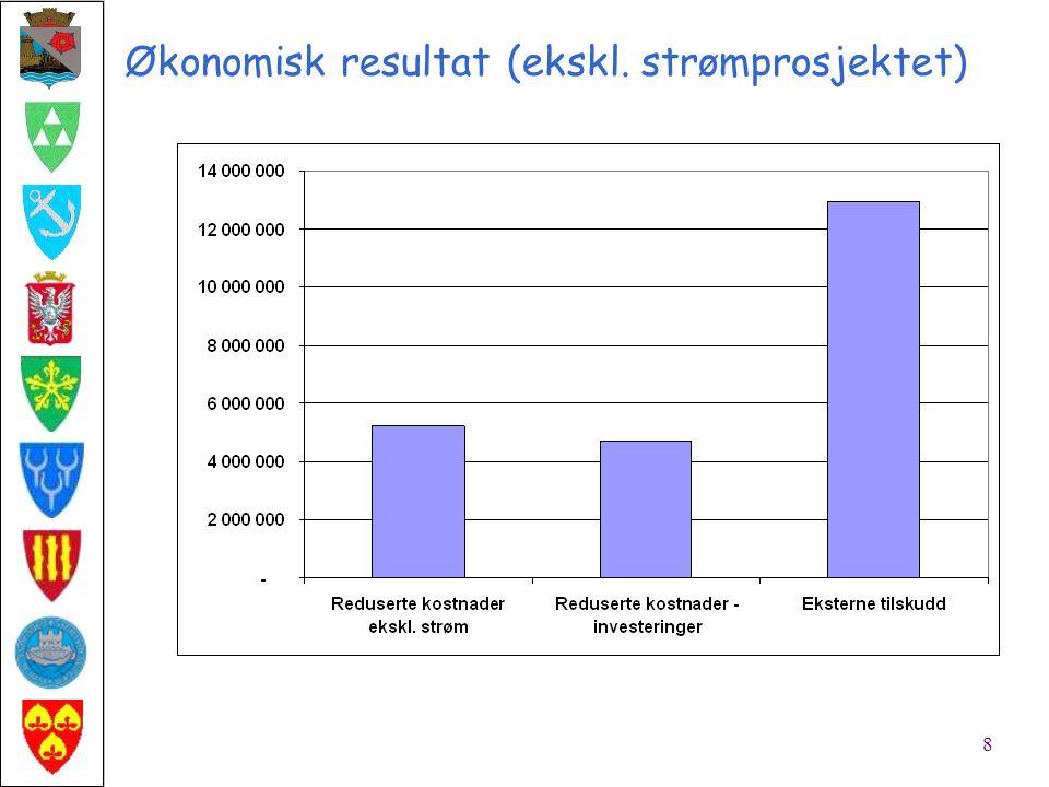 Måling av resultater 9k arbeids- gruppe Behandling i 9k rådmannsgruppe / styringsgruppe Behandling i kommunene Implementering Total resultat 7