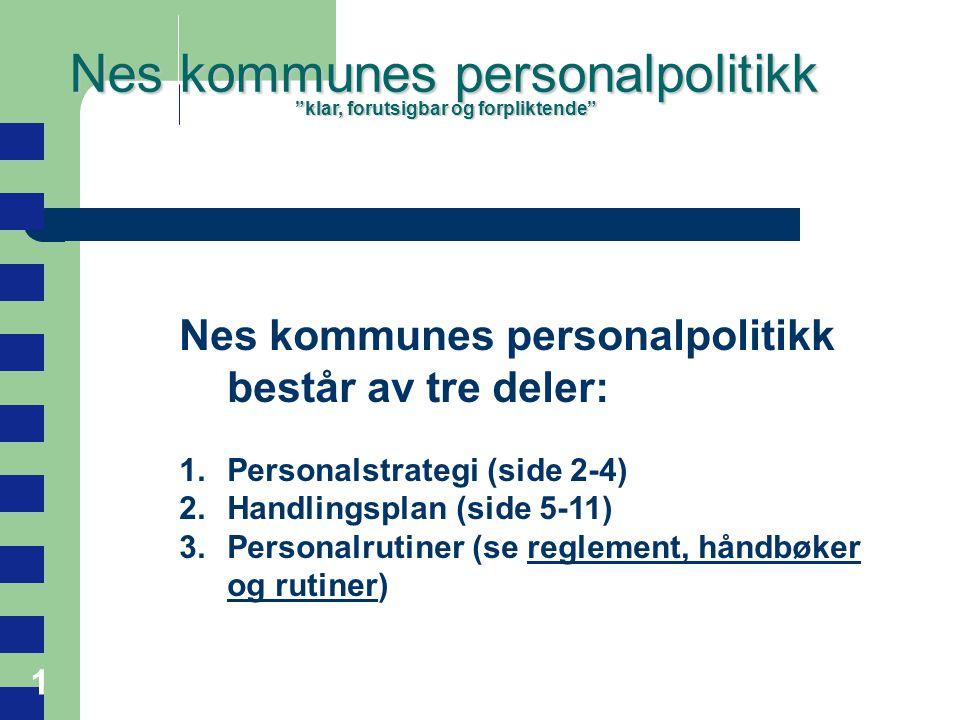 Nes kommunes personalpolitikk består av tre deler: 1.Personalstrategi (side 2-4) 2.Handlingsplan (side 5-11) 3.Personalrutiner (se reglement, håndbøker og rutiner)reglement, håndbøker og rutiner Nes kommunes personalpolitikk klar, forutsigbar og forpliktende 1