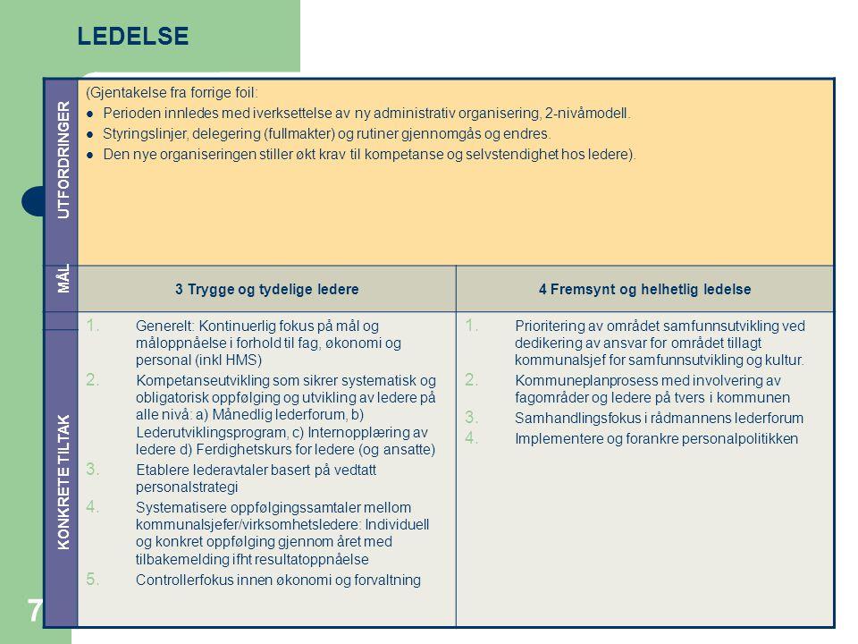 LEDELSE (Gjentakelse fra forrige foil: Perioden innledes med iverksettelse av ny administrativ organisering, 2-nivåmodell.