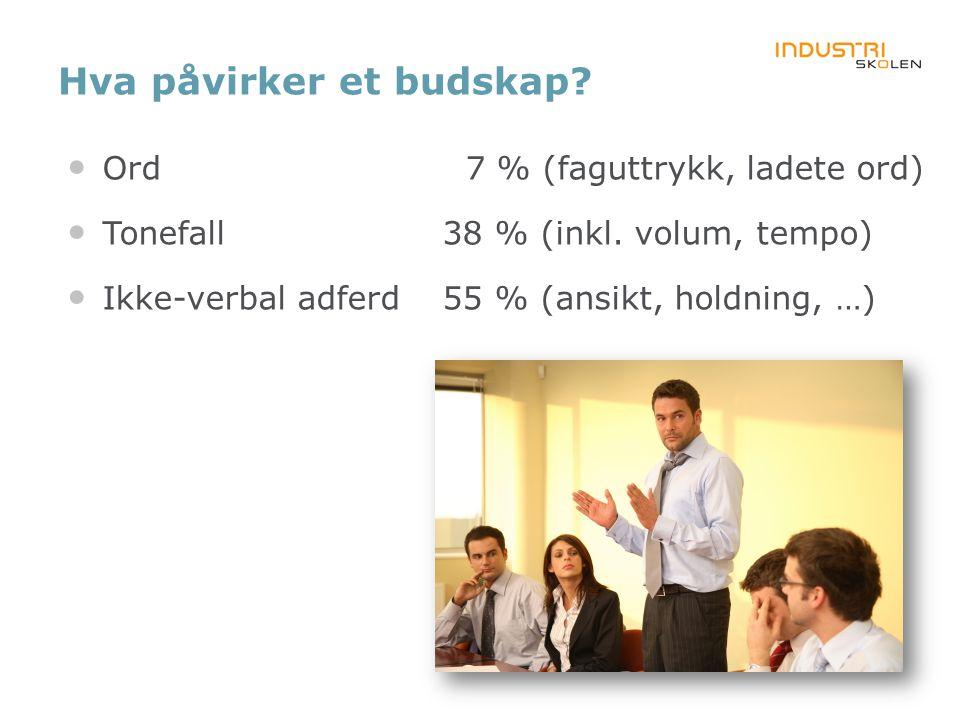 Hva påvirker et budskap? Ord 7 % (faguttrykk, ladete ord) Tonefall38 % (inkl. volum, tempo) Ikke-verbal adferd55 % (ansikt, holdning, …)