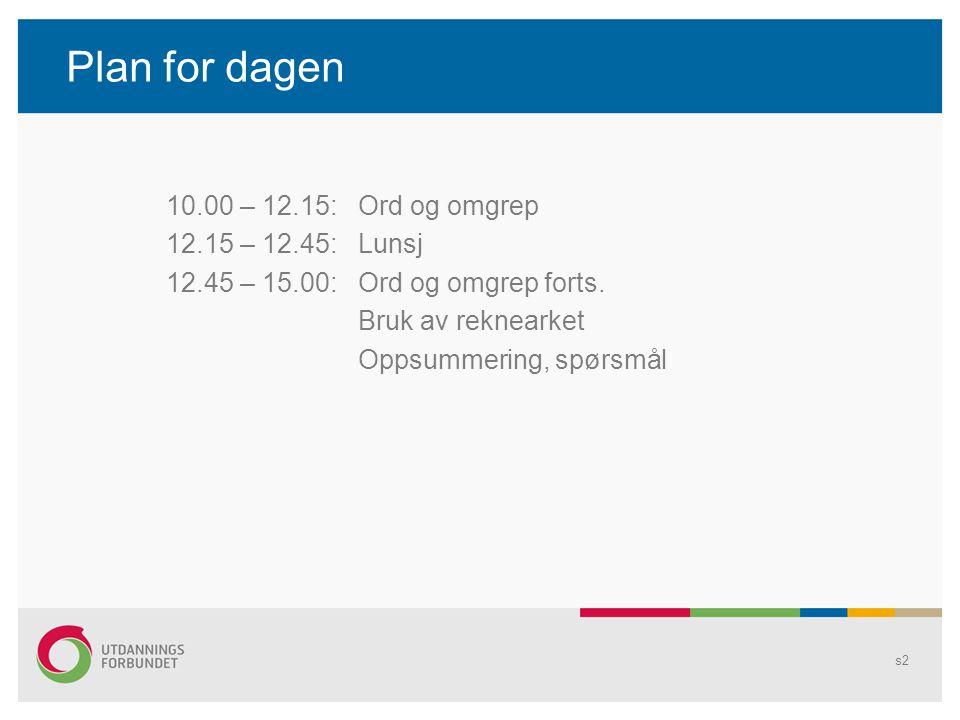 Plan for dagen 10.00 – 12.15: Ord og omgrep 12.15 – 12.45: Lunsj 12.45 – 15.00: Ord og omgrep forts.