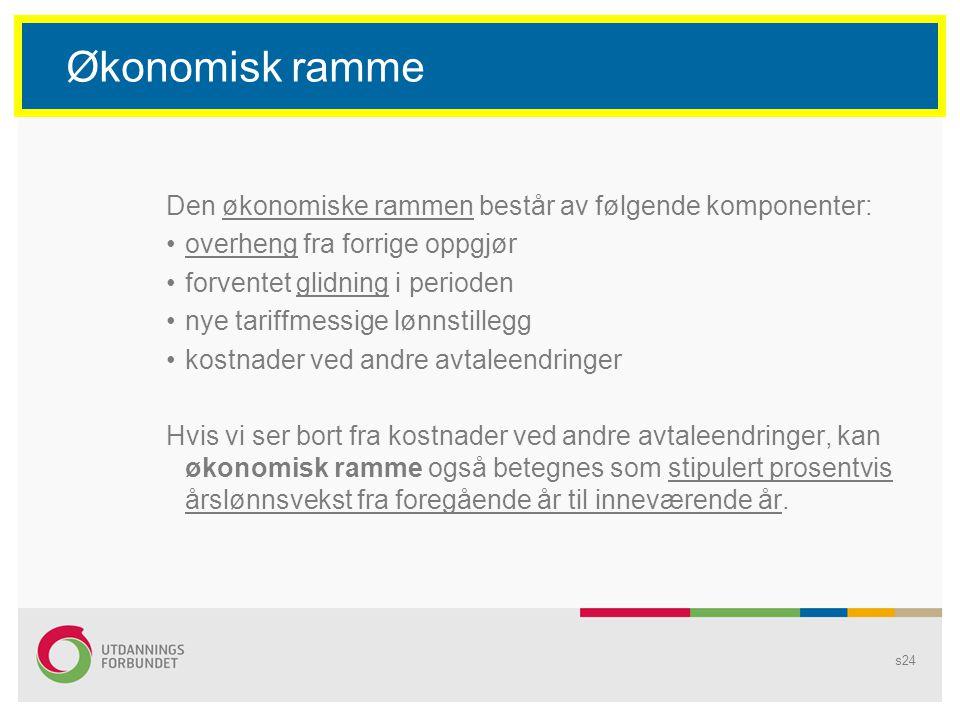 s24 Økonomisk ramme Den økonomiske rammen består av følgende komponenter: overheng fra forrige oppgjør forventet glidning i perioden nye tariffmessige