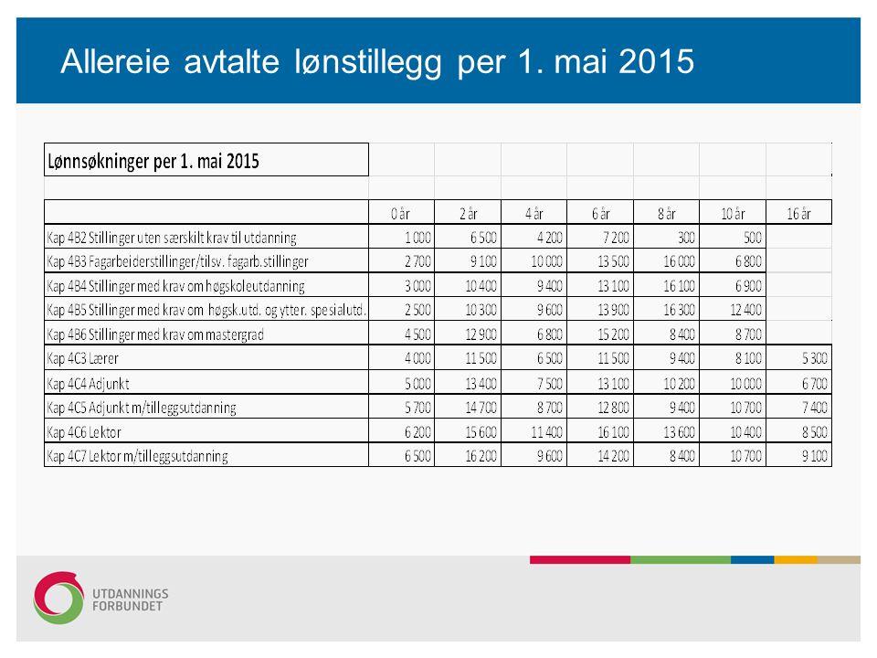 Allereie avtalte lønstillegg per 1. mai 2015