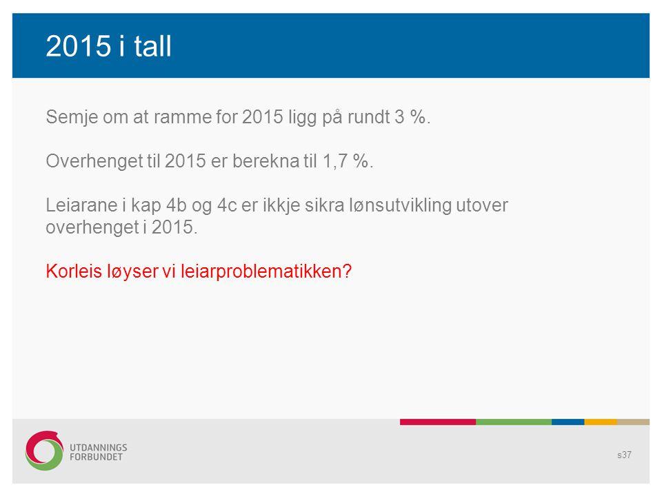 2015 i tall s37 Semje om at ramme for 2015 ligg på rundt 3 %. Overhenget til 2015 er berekna til 1,7 %. Leiarane i kap 4b og 4c er ikkje sikra lønsutv