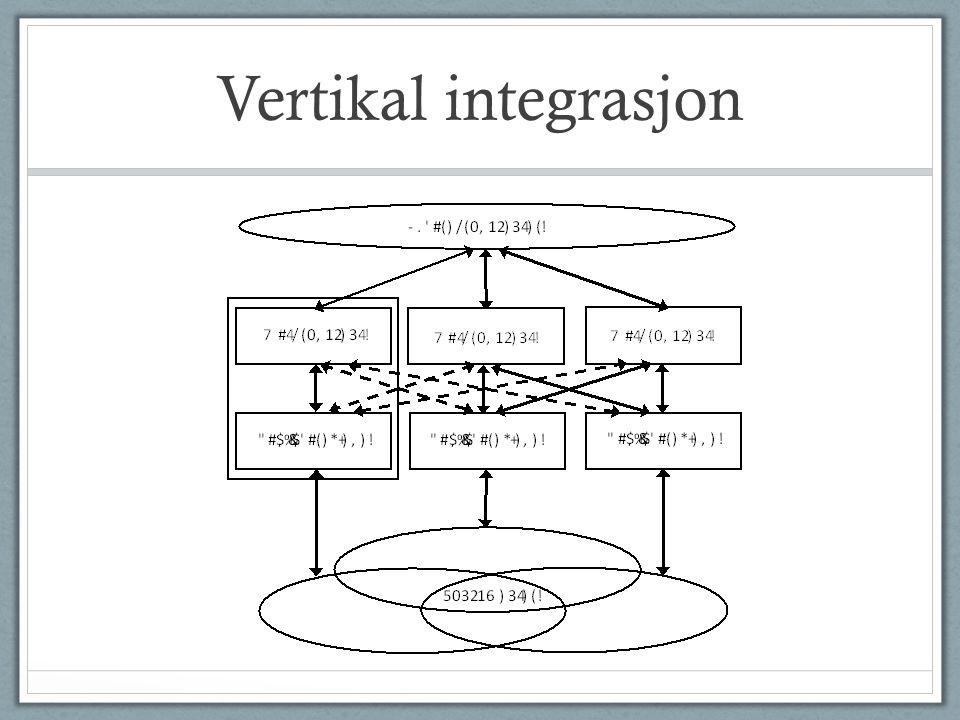 Vertikal integrasjon