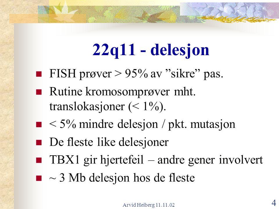 """Arvid Heiberg 11.11.02 4 22q11 - delesjon FISH prøver > 95% av """"sikre"""" pas. Rutine kromosomprøver mht. translokasjoner (< 1%). < 5% mindre delesjon /"""