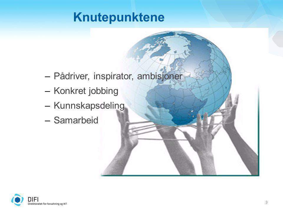 9 Knutepunktene –Pådriver, inspirator, ambisjoner –Konkret jobbing –Kunnskapsdeling –Samarbeid