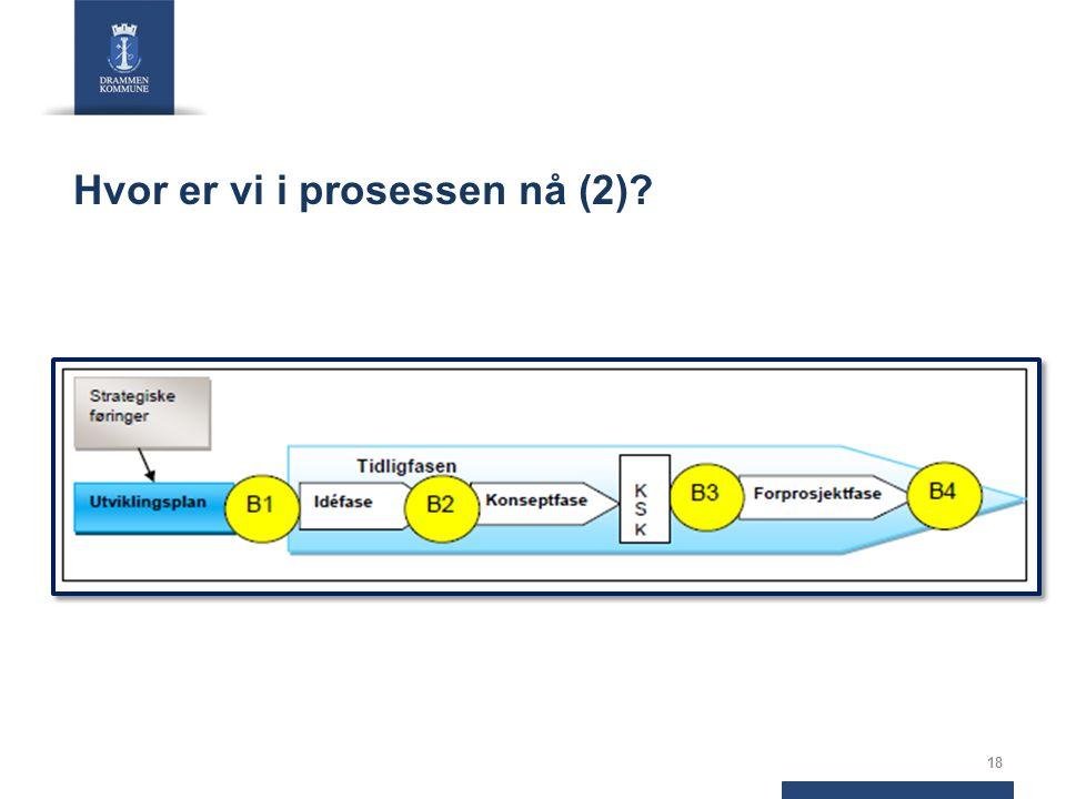 Hvor er vi i prosessen nå (2)? 18