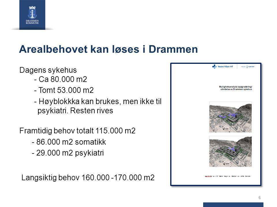Arealbehovet kan løses i Drammen Dagens sykehus - Ca 80.000 m2 - Tomt 53.000 m2 - Høyblokkka kan brukes, men ikke til psykiatri. Resten rives Framtidi
