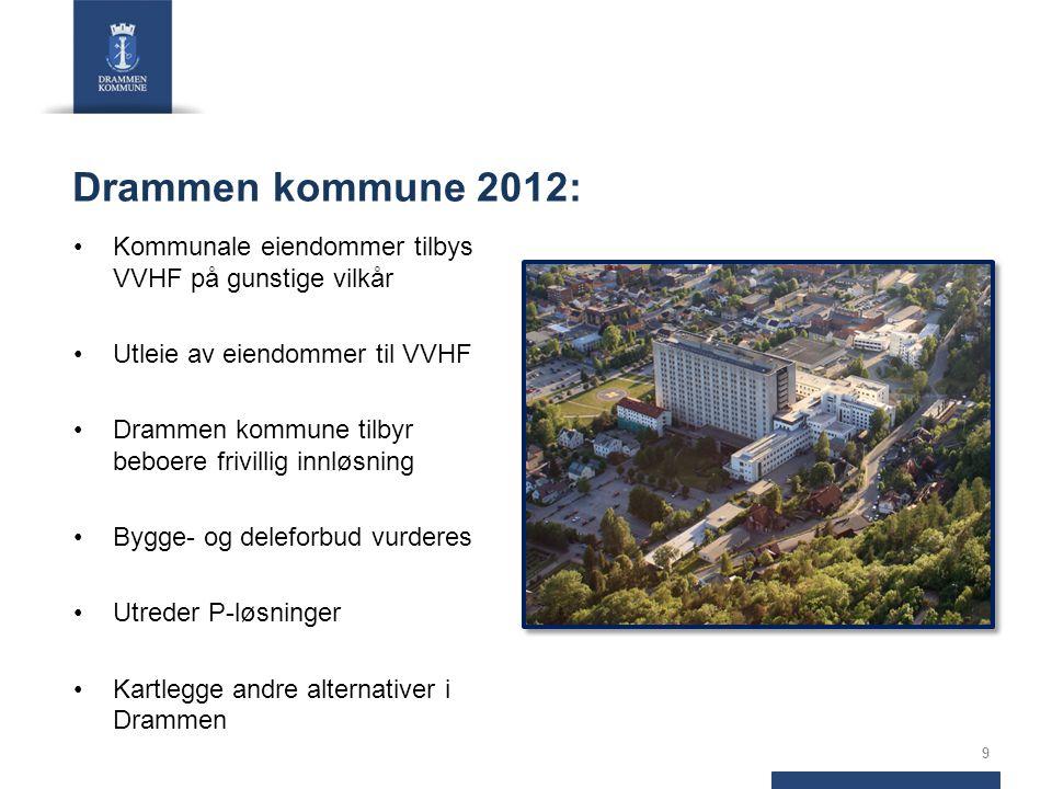 Drammen kommune 2012: Kommunale eiendommer tilbys VVHF på gunstige vilkår Utleie av eiendommer til VVHF Drammen kommune tilbyr beboere frivillig innlø