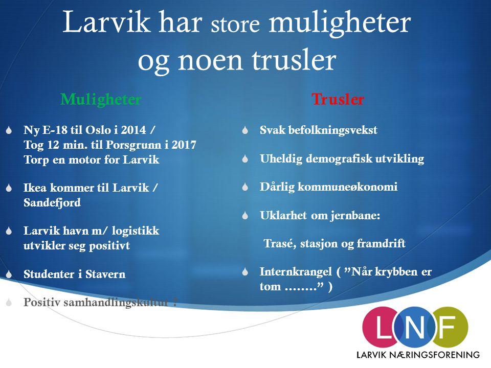 Larvik har store muligheter og noen trusler Muligheter  Ny E-18 til Oslo i 2014 / Tog 12 min. til Porsgrunn i 2017 Torp en motor for Larvik  Ikea ko