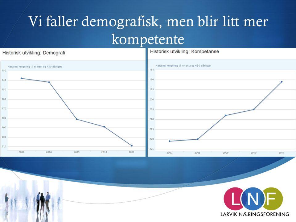 Vi faller demografisk, men blir litt mer kompetente