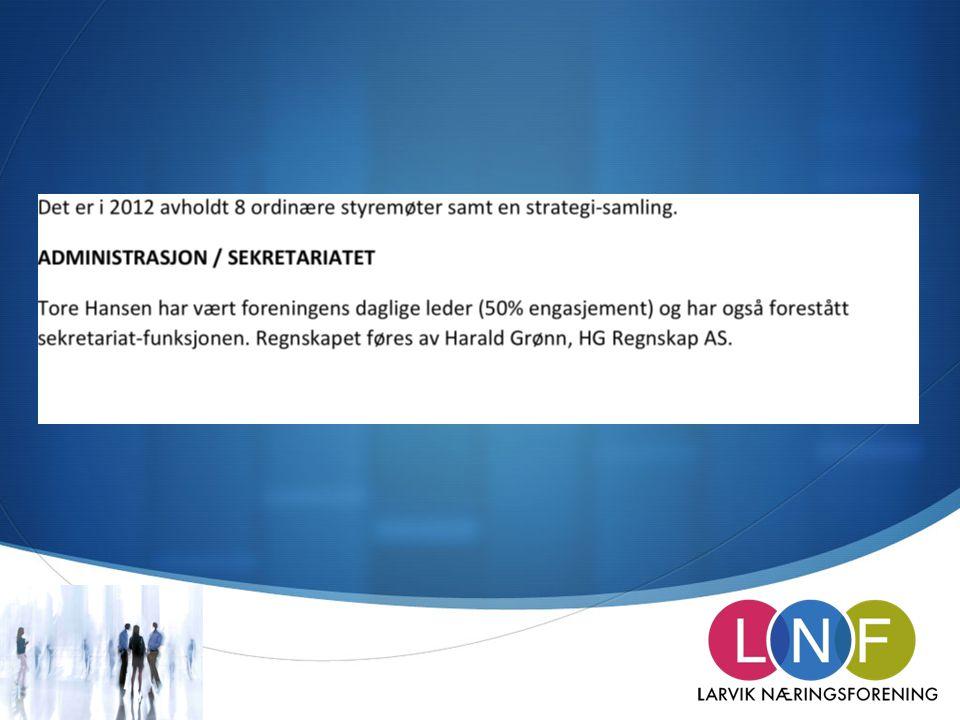 Medlemmer / Regnskap  Ca 200 medlemmer 30 nye  Overskudd kr 58.328  Egenkapital kr 627.911