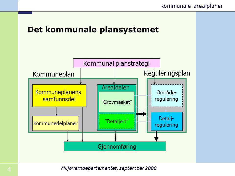 4 Miljøverndepartementet, september 2008 Kommunale arealplaner Det kommunale plansystemet Kommunal planstrategi Kommuneplanens samfunnsdel Kommunedelp