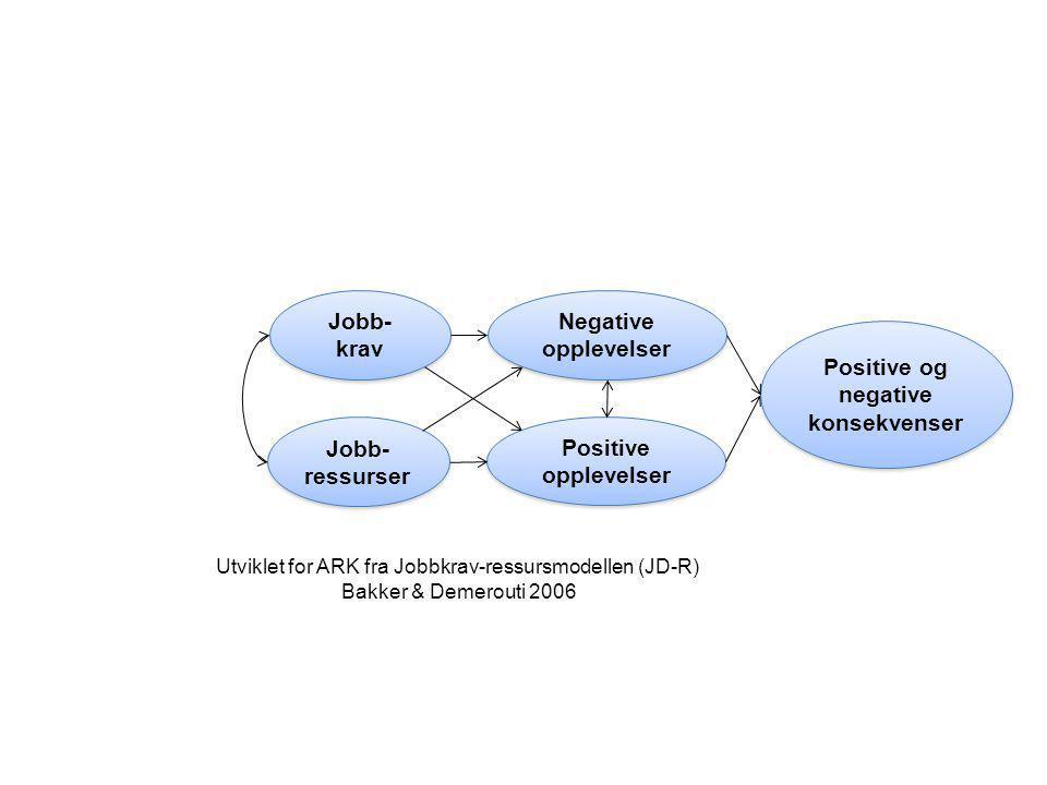 Jobb- krav Jobb- krav Jobb- ressurser Positive opplevelser Negative opplevelser Positive og negative konsekvenser Utviklet for ARK fra Jobbkrav-ressur