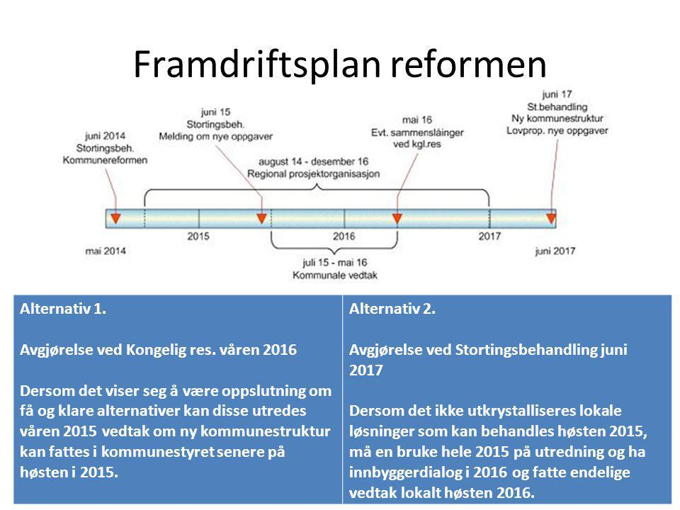 Framdriftsplan reformen kommunereform 2014 -faktagrunnlag - OST - oppdatert 13.08.14 28 Alternativ 1. Avgjørelse ved Kongelig res. våren 2016 Dersom d