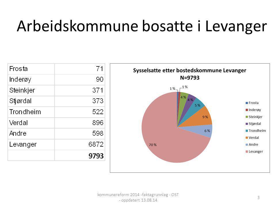 Arbeidskommune bosatte i Levanger kommunereform 2014 -faktagrunnlag - OST - oppdatert 13.08.14 3
