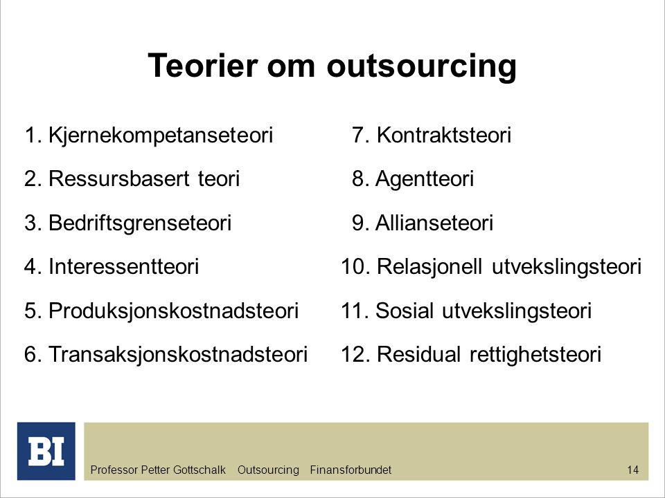 Professor Petter Gottschalk Outsourcing Finansforbundet 14 Teorier om outsourcing 1. Kjernekompetanseteori 2. Ressursbasert teori 3. Bedriftsgrenseteo