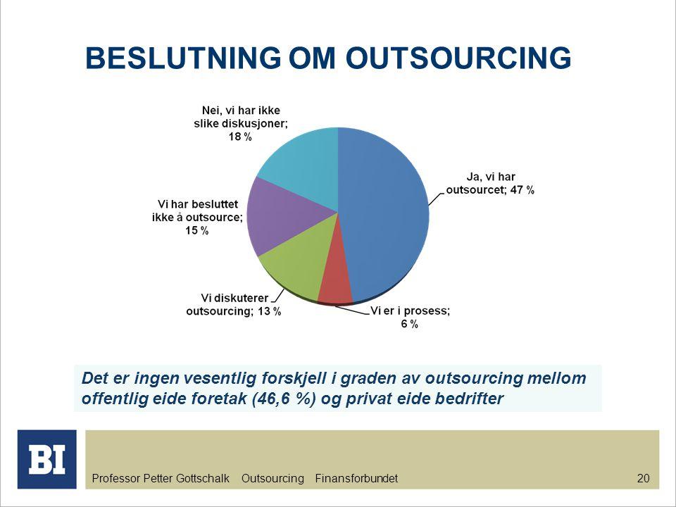 Professor Petter Gottschalk Outsourcing Finansforbundet 20 BESLUTNING OM OUTSOURCING Det er ingen vesentlig forskjell i graden av outsourcing mellom o