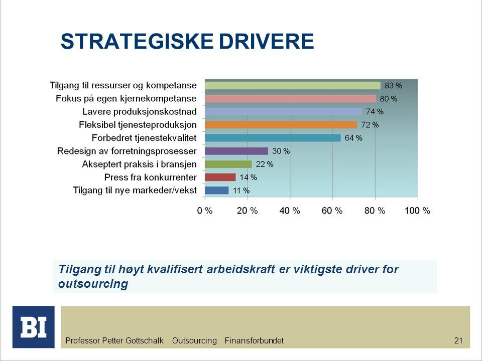Professor Petter Gottschalk Outsourcing Finansforbundet 21 STRATEGISKE DRIVERE Tilgang til høyt kvalifisert arbeidskraft er viktigste driver for outso