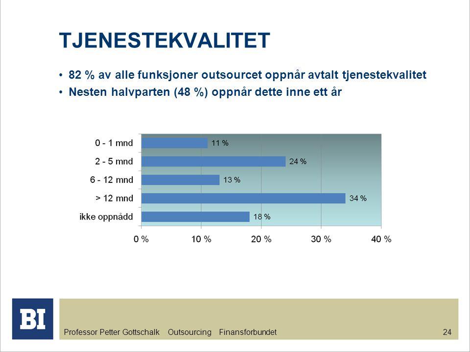 Professor Petter Gottschalk Outsourcing Finansforbundet 24 TJENESTEKVALITET 82 % av alle funksjoner outsourcet oppnår avtalt tjenestekvalitet Nesten h