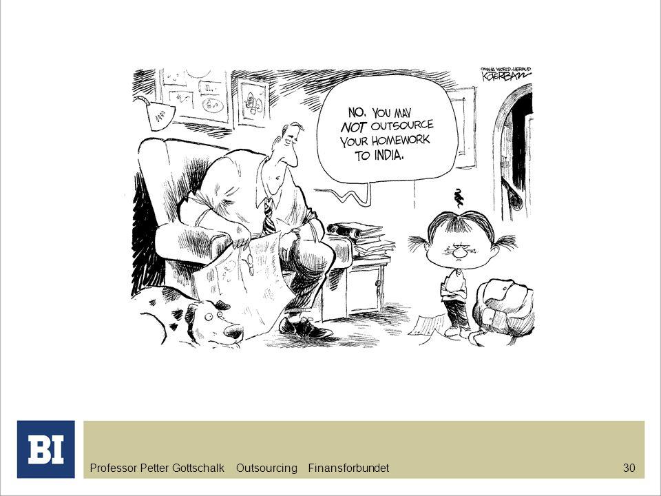 Professor Petter Gottschalk Outsourcing Finansforbundet 30