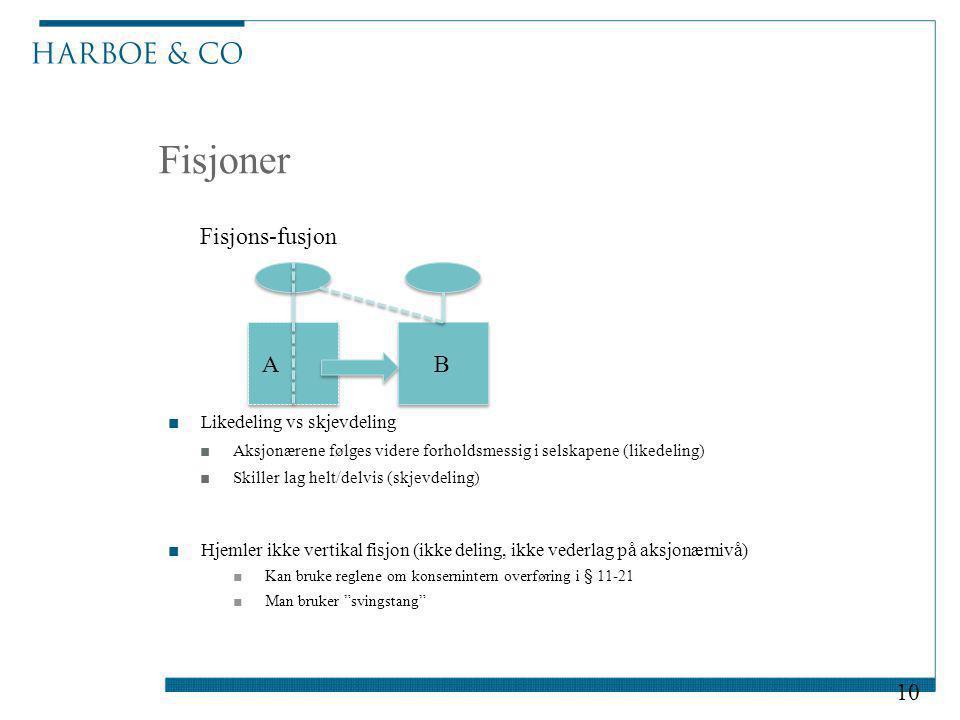 Fisjoner Fisjons-fusjon ■Likedeling vs skjevdeling ■Aksjonærene følges videre forholdsmessig i selskapene (likedeling) ■Skiller lag helt/delvis (skjev