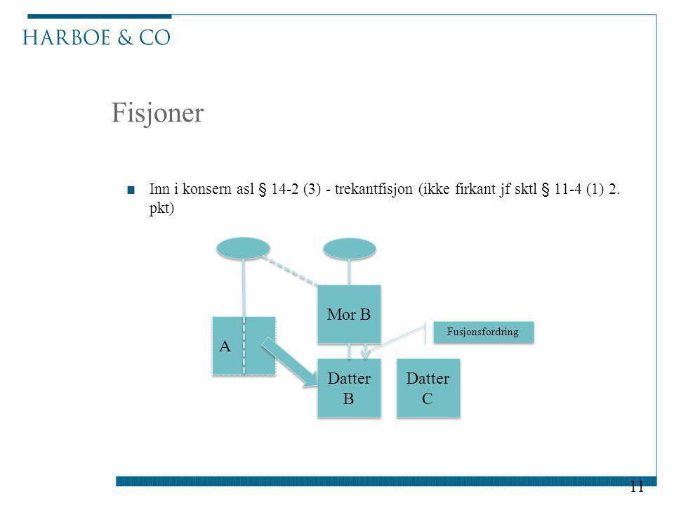 Fisjoner ■Inn i konsern asl § 14-2 (3) - trekantfisjon (ikke firkant jf sktl § 11-4 (1) 2. pkt) 11 A A Datter B Mor B Fusjonsfordring Datter C