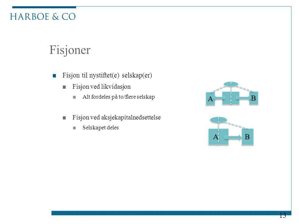 Fisjoner ■Fisjon til nystiftet(e) selskap(er) ■Fisjon ved likvidasjon ■Alt fordeles på to/flere selskap ■Fisjon ved aksjekapitalnedsettelse ■Selskapet