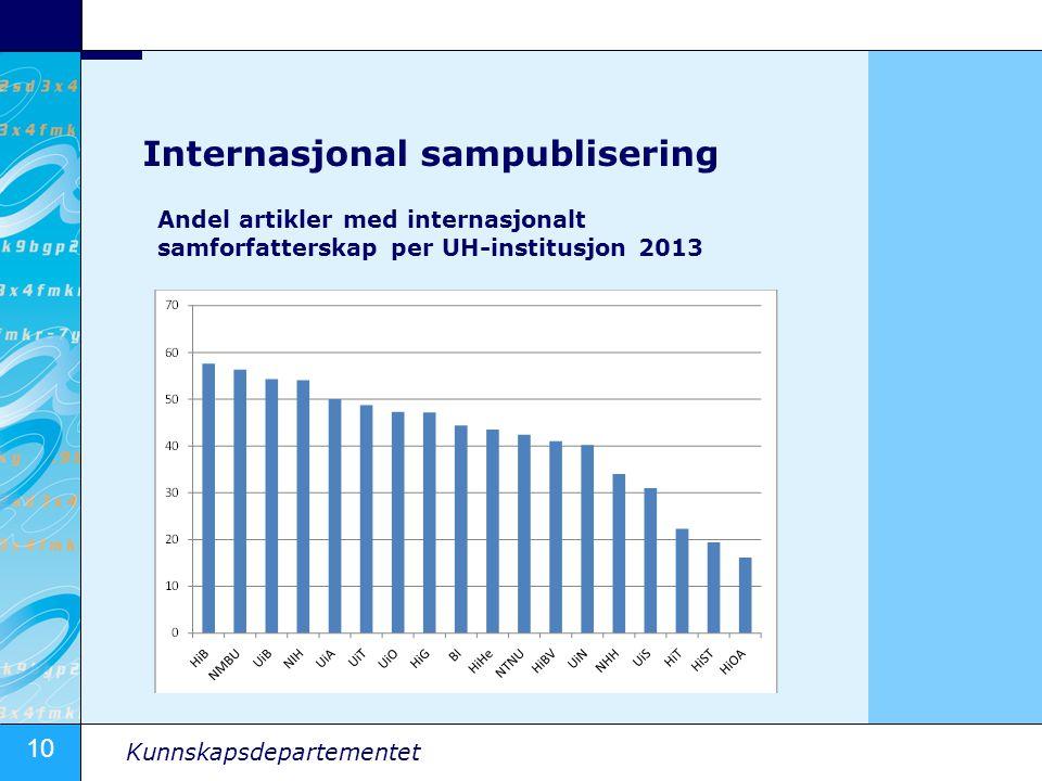10 Kunnskapsdepartementet Internasjonal sampublisering Andel artikler med internasjonalt samforfatterskap per UH-institusjon 2013